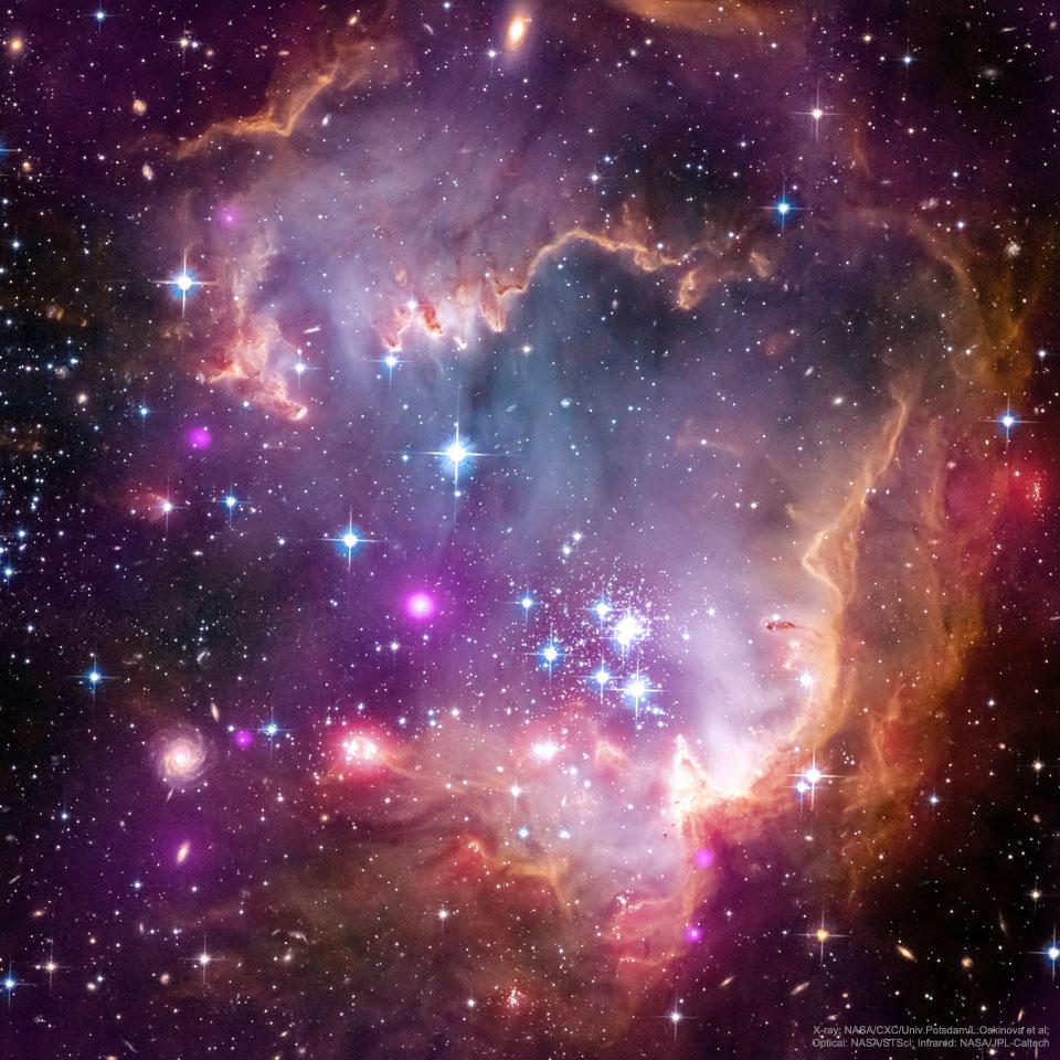 NGC 602 and Beyond - Unraveled