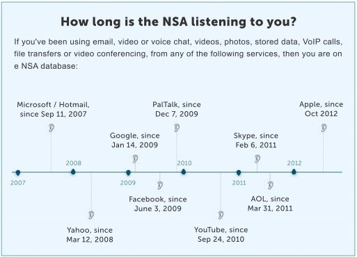 NSA - Online Privacy Guide for Journalists 2017