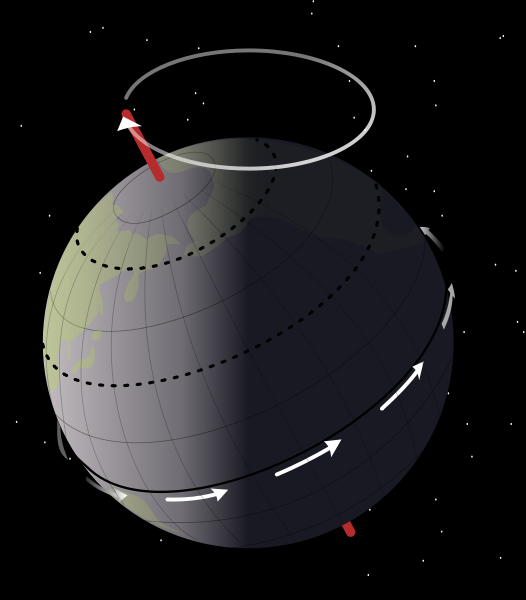 Earth precession - Cosmic Rays And Elements Of The Shift In Consciousness & New Earth.png