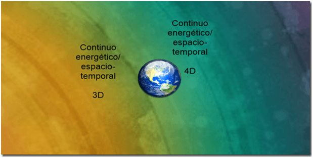 Figure 1 - Review On The Evolutionary Changes Of The Planet David Topi (New Earth — Part 12)