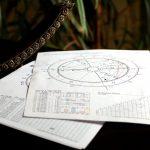 The popularity of daily horoscopes